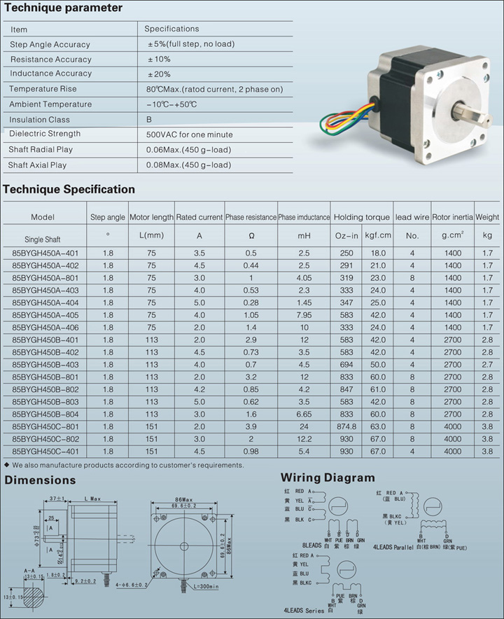 Teac stepper motor datasheet for Nema 17 stepper motor datasheet