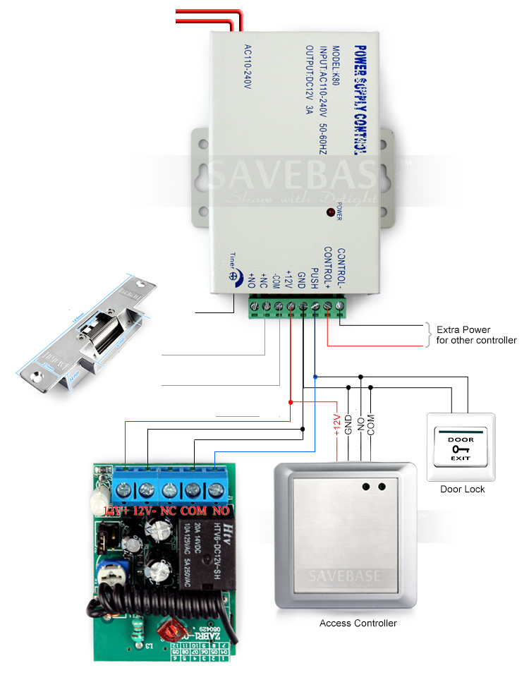 Remote Controlled Full Rfid Door Access Control Kit With